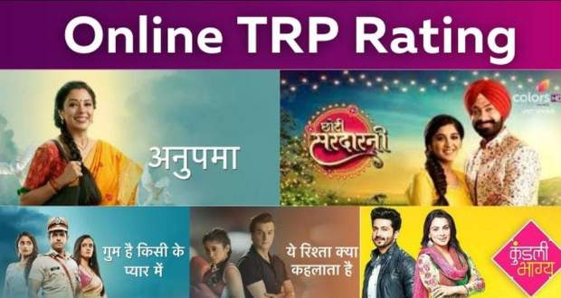 TRP of Indian serials this week 2021: Highest watched, Most Popular, Top Rated