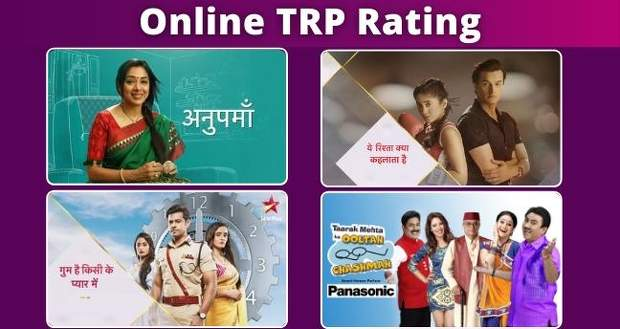 TRP of Indian serials this week 2021: New Top Trending TV Shows, Reality Shows