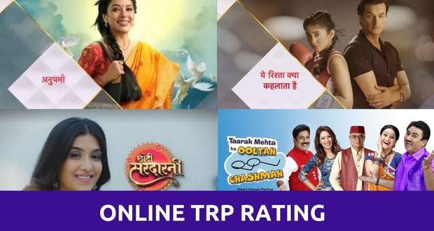 Most popular Indian shows in 2021: Top 10, 5 Most Watched, 3 Highest TRP Rated